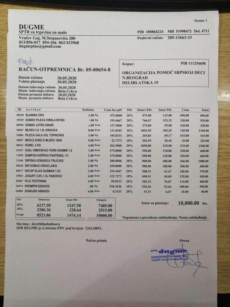 Namirnice za porodicu Stačulj od firme HSM Informatika iz Beograda 1