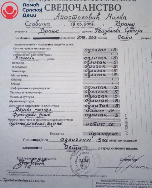 Help Milka and Mladen Apostolović attend school 1